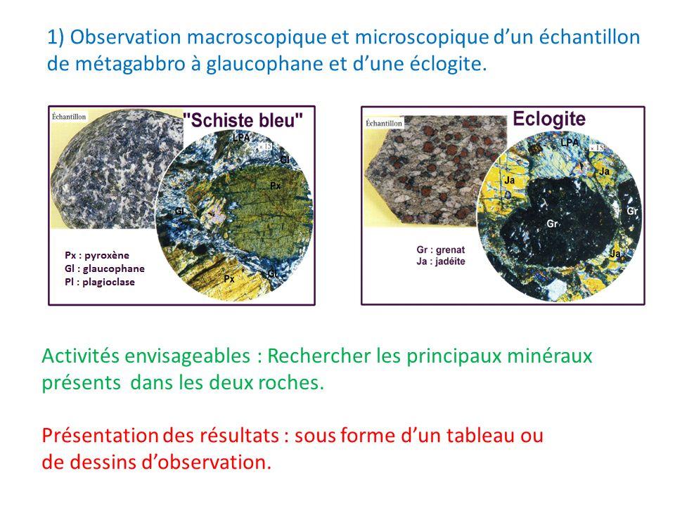 2) Le passage métagabbro à glaucophane à éclogite nécessite des réactions chimiques entre les minéraux.