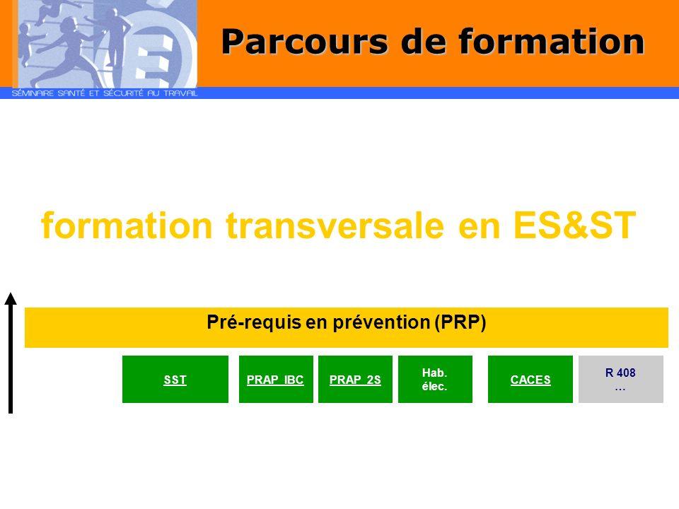 Pré-requis en prévention (PRP) monitorat SST monitorat PRAP IBC monitorat PRAP 2S risques électr.