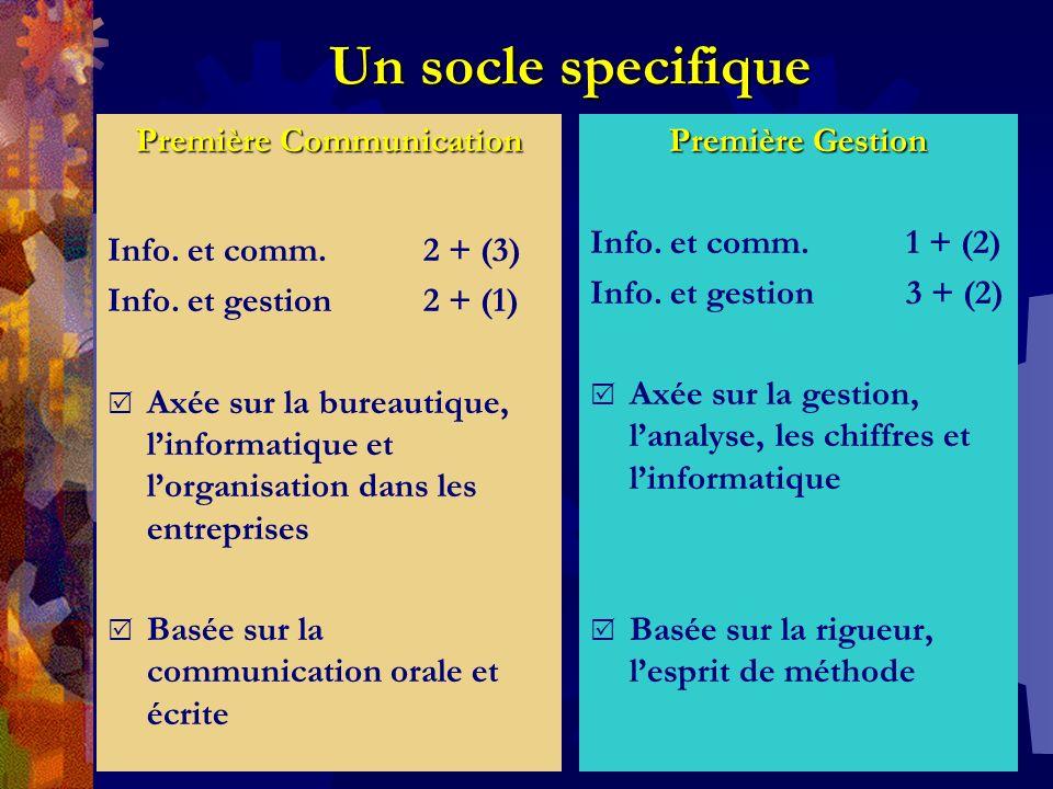 5.Quelle structure en STG . 5. Quelle structure en STG .