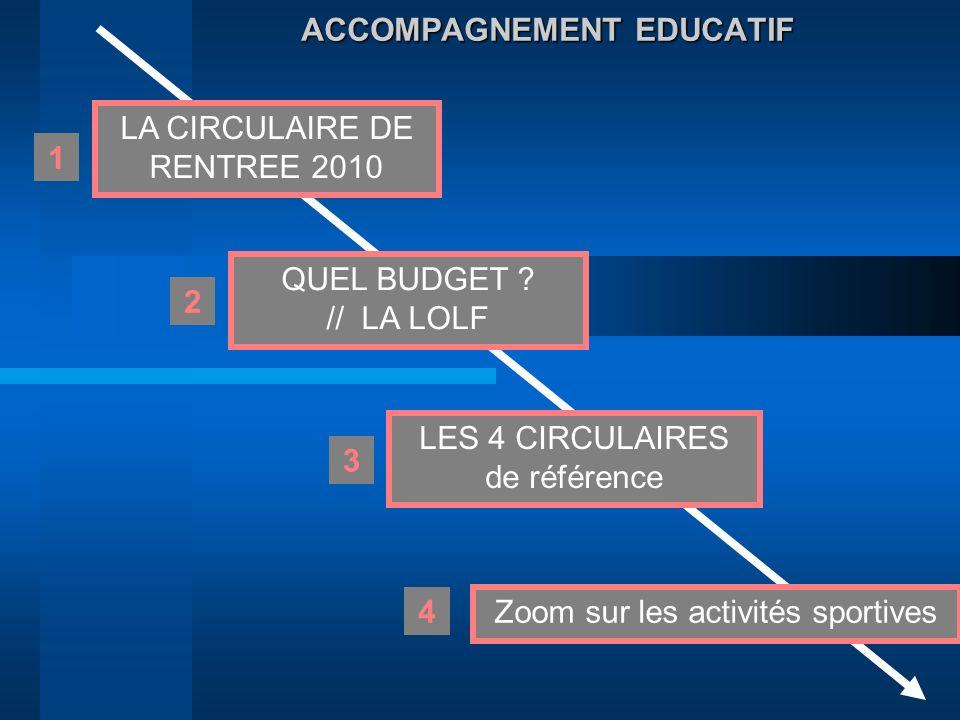 LA CIRCULAIRE DE RENTREE 2010 1 circulaire n° 2010-38 du 16-3-2010