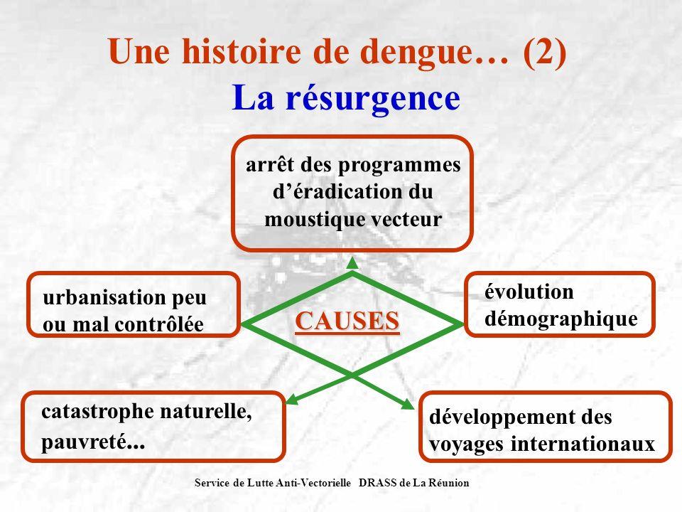 Service de Lutte Anti-Vectorielle DRASS de La Réunion Présentation clinique Dengue bénigne (DF) syndrome grippal avec guérison spontanée Dengue hémorragique (DHF) forme grave de la maladie.