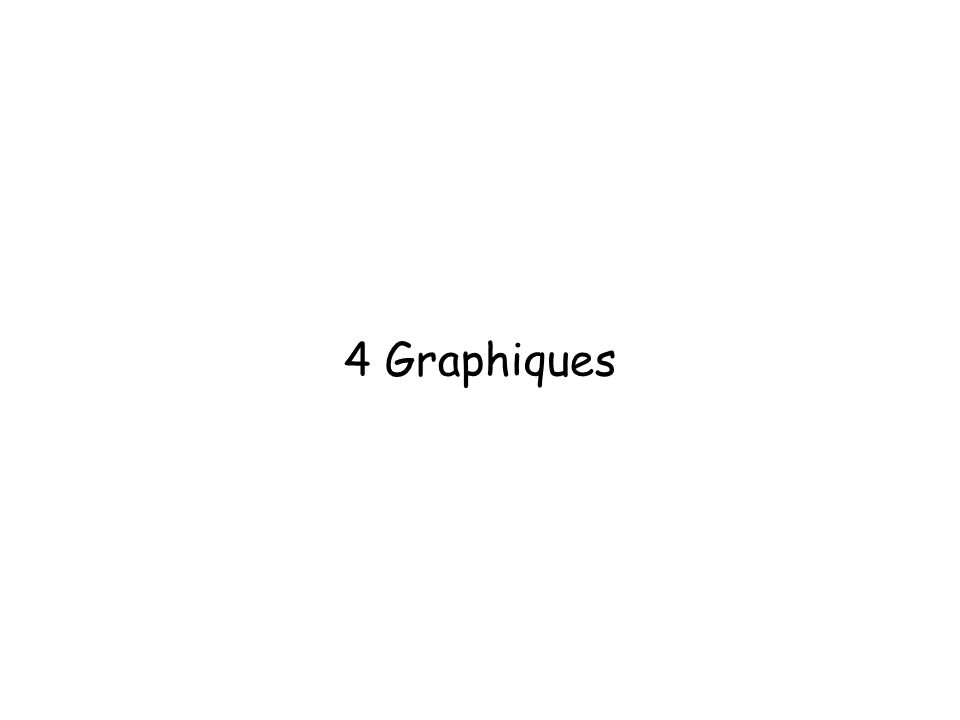 Angle Temps découte x i Effectif n i Fréquence f i Diagramme circulaire 8,33 12,5 20,83 41,66 16,66 100 [90 ; 120[ [120 ; 150[ [150 ; 180[ [180 ; 210[ [210 ; 240[ 2 3 5 10 4 N = 24 = 30° = 45° = 75° = 150° = 60° 360° 30° 45°75° 150° 60°