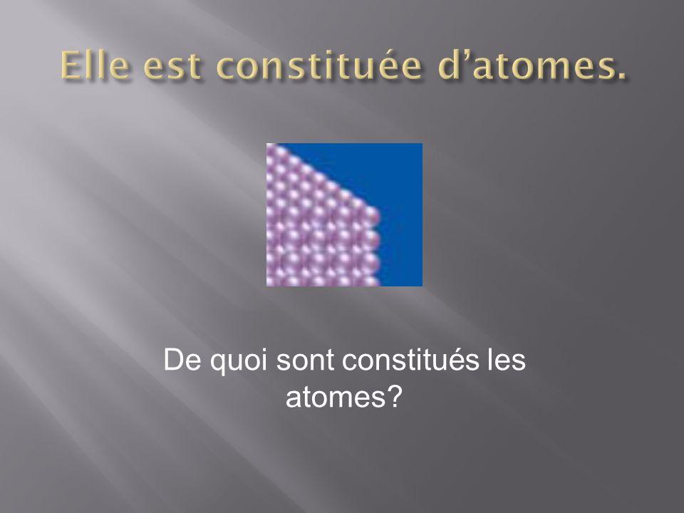 De quoi est constitué le noyau dun atome?