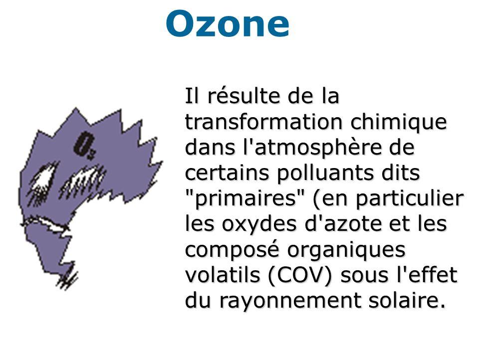 Ozone Il résulte de la transformation chimique dans l atmosphère de certains polluants dits primaires (en particulier les oxydes d azote et les composé organiques volatils (COV) sous l effet du rayonnement solaire.