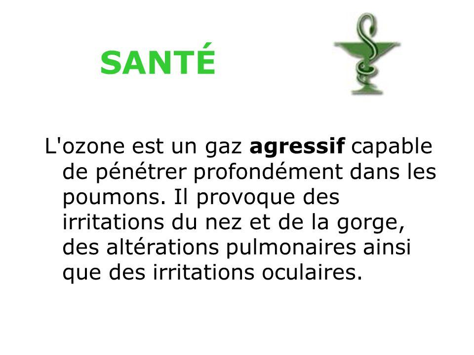 L ozone est un gaz agressif capable de pénétrer profondément dans les poumons.