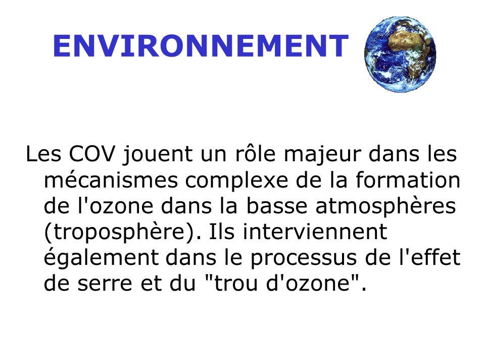 Les COV jouent un rôle majeur dans les mécanismes complexe de la formation de l ozone dans la basse atmosphères (troposphère).