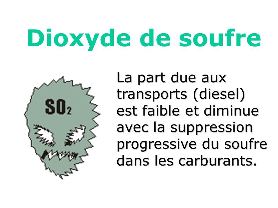Dioxyde de soufre La part due aux transports (diesel) est faible et diminue avec la suppression progressive du soufre dans les carburants.