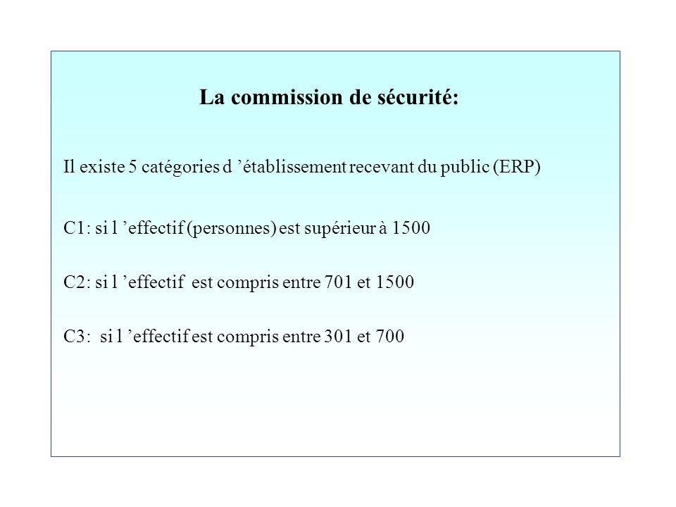 La commission de sécurité: Il existe 5 catégories d établissement recevant du public (ERP) C1: si l effectif (personnes) est supérieur à 1500 C2: si l effectif est compris entre 701 et 1500 C3: si l effectif est compris entre 301 et 700
