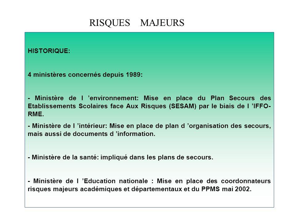 HISTORIQUE: 4 ministères concernés depuis 1989: - Ministère de l environnement: Mise en place du Plan Secours des Etablissements Scolaires face Aux Risques (SESAM) par le biais de l IFFO- RME.