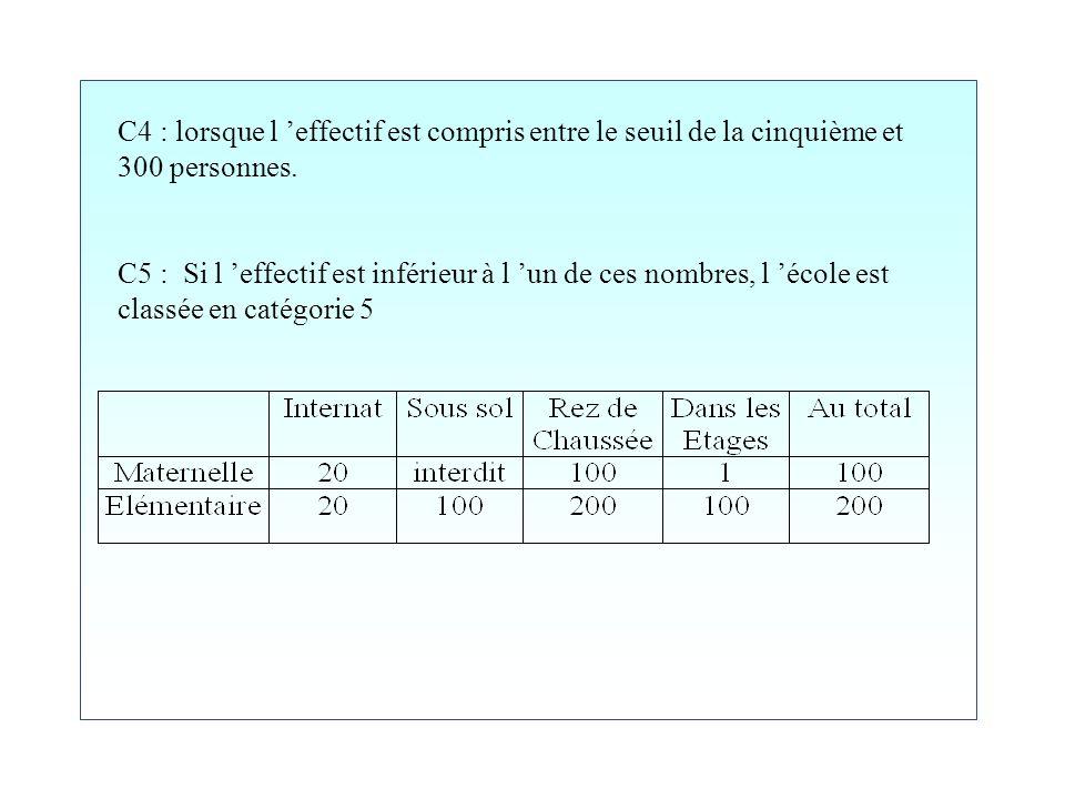 C4 : lorsque l effectif est compris entre le seuil de la cinquième et 300 personnes.
