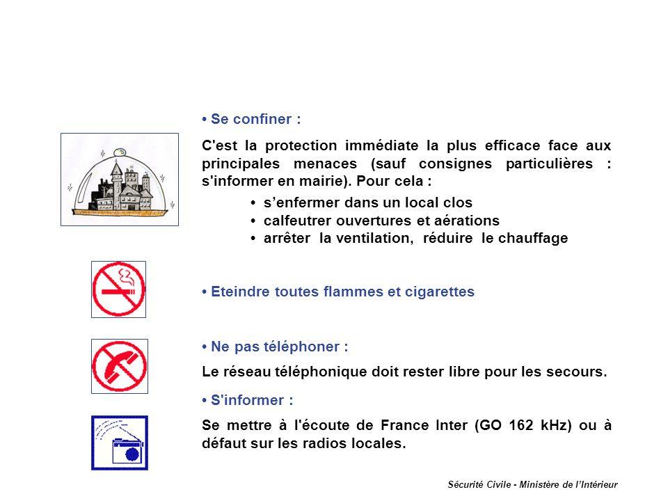 Se confiner : C est la protection immédiate la plus efficace face aux principales menaces (sauf consignes particulières : s informer en mairie).