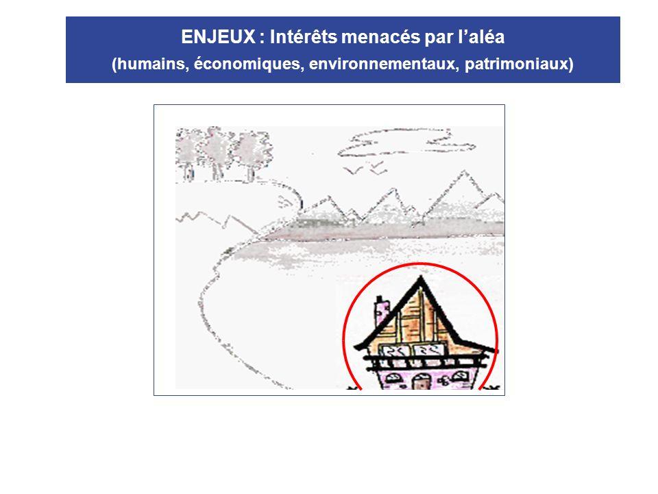 ENJEUX : Intérêts menacés par laléa (humains, économiques, environnementaux, patrimoniaux)