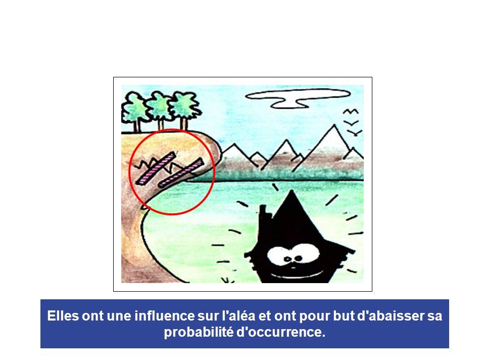 Elles ont une influence sur l aléa et ont pour but d abaisser sa probabilité d occurrence.