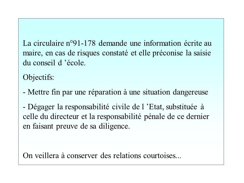 La circulaire n°91-178 demande une information écrite au maire, en cas de risques constaté et elle préconise la saisie du conseil d école.