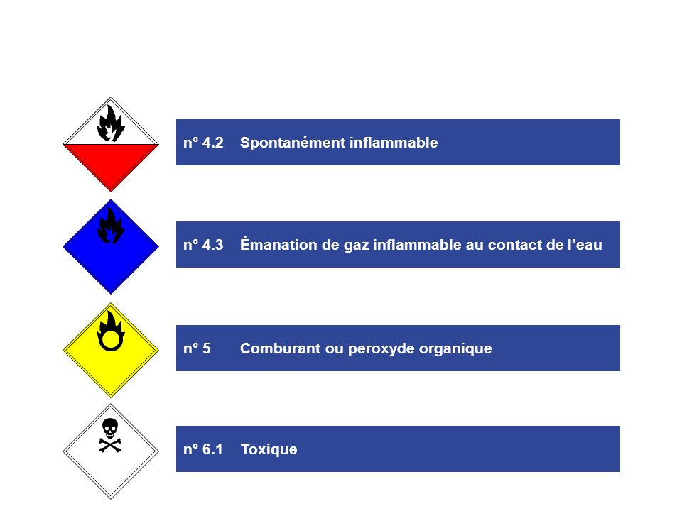 n° 4.2Spontanément inflammable n° 4.3Émanation de gaz inflammable au contact de leau n° 5Comburant ou peroxyde organique n° 6.1Toxique