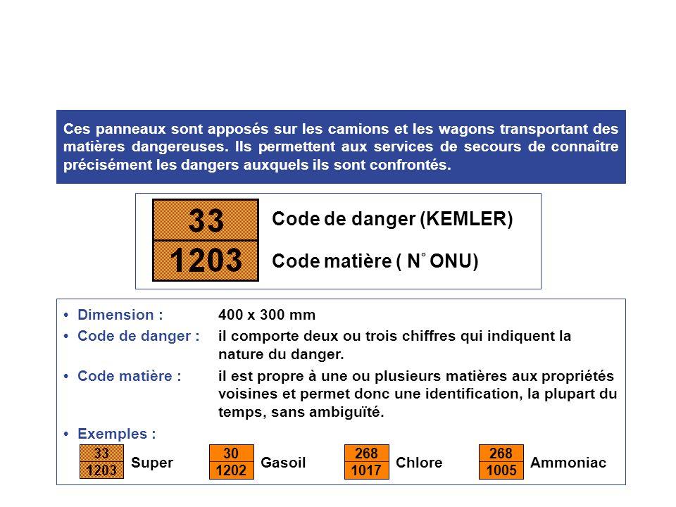 Code de danger (KEMLER) Code matière ( N ° ONU) Ces panneaux sont apposés sur les camions et les wagons transportant des matières dangereuses.