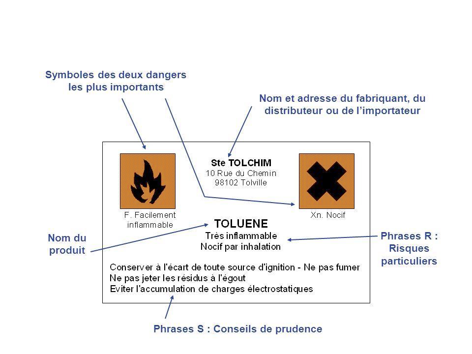 Phrases R : Risques particuliers Nom du produit Phrases S : Conseils de prudence Nom et adresse du fabriquant, du distributeur ou de limportateur Symboles des deux dangers les plus importants