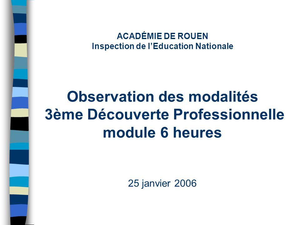 Bilan détape sur… Visites de 40 établissements Conduite dentretiens avec les équipes de 57 classes de 3ème à module de DP6h Période du 15 décembre 2005 au 15 janvier 2006.