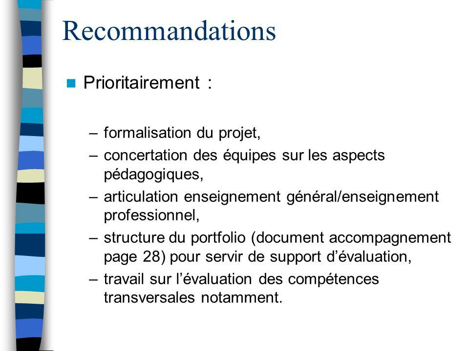 Besoins de formation De lobservation conduite, il ressort les besoins prioritaires suivants : –La conduite de projet, –Lévaluation.