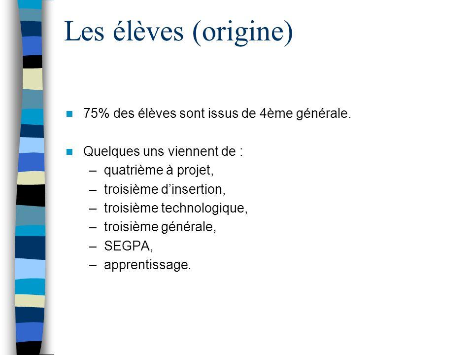 Les élèves (positionnement) 60% des établissements déclarent avoir pratiqué un positionnement en début dannée : – dont 25% ont fait un bilan de compétences, principalement en maths et en français.