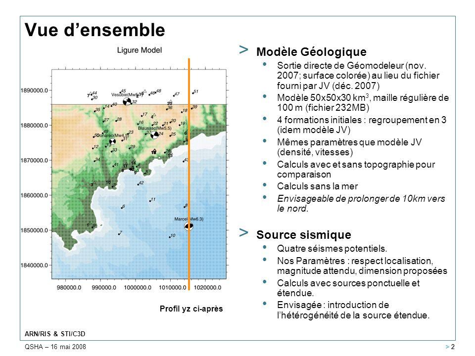 QSHA – 16 mai 2008 ARN/RIS & STI/C3D > 3 Modèle Géologique > Modèle et simulation Simulation avec la méthode de différences finies standards (ONDES3D).