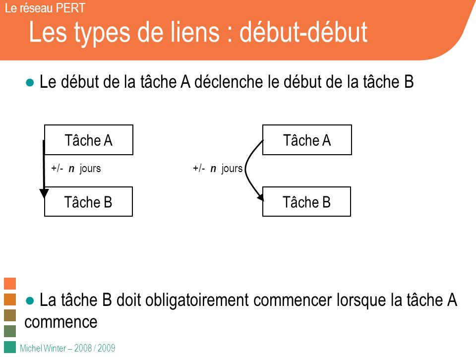 Michel Winter – 2008 / 2009 Les types de liens : début-début Le réseau PERT Interviews utilisateurs Modélisation UML Exemple simple : Installation plateforme dév.