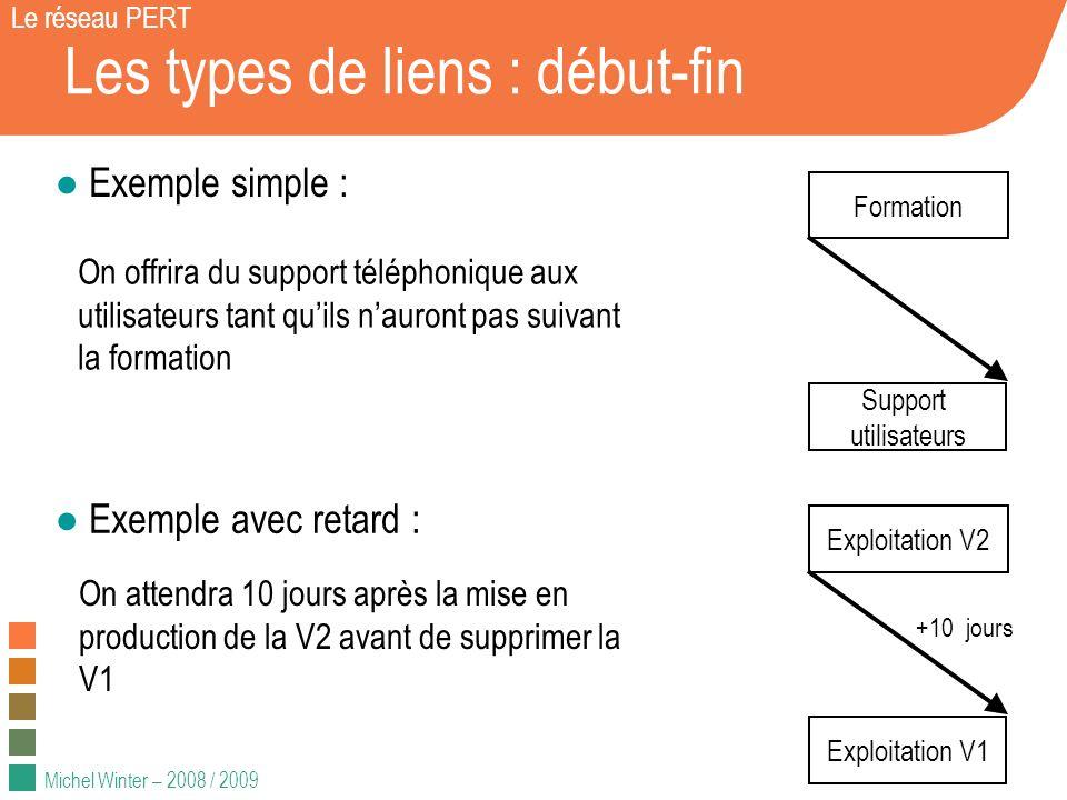 Michel Winter – 2008 / 2009 Les types de liens : problème… Le réseau PERT Quelle différence .