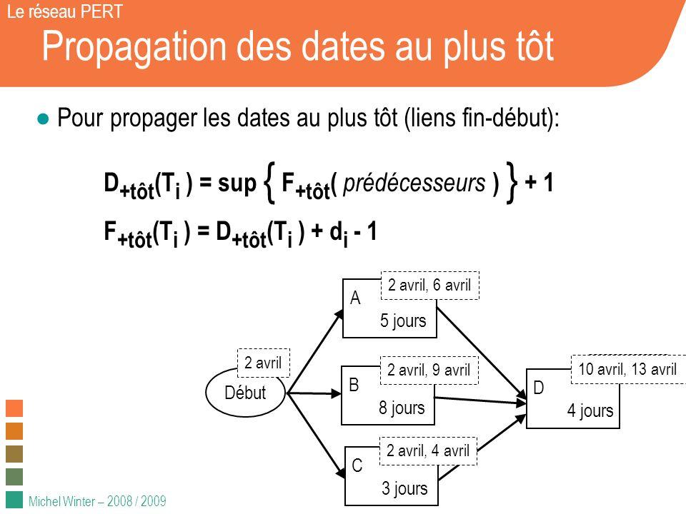 Michel Winter – 2008 / 2009 Les dates au plus tard Le réseau PERT Les dates au plus tard : début au plus tard, fin au plus tard ( late start, late finish ) Compte tenu des contraintes denchaînement, de la durée des tâches, la tâche T i ne peut pas commencer après D +tard (T i ) et ne peut se terminer après F +tard (T i ) sinon la date de fin du projet serait dépassée.