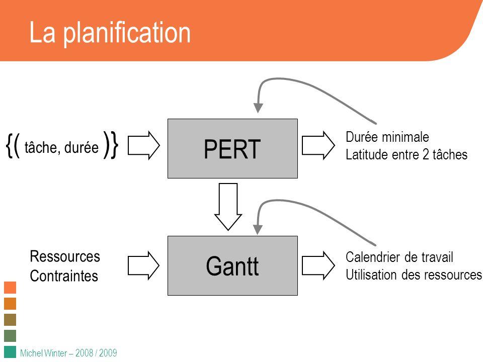 Michel Winter – 2008 / 2009 Le réseau PERT Program Evaluation and Review Technique 1958, Navy (1958), pour la gestion du projet Polaris (missile balistique lancé depuis les sous-marins) Critical Path Method (CPM) : même période, même contenu, par Dupont de Nemours et Remington Rand.