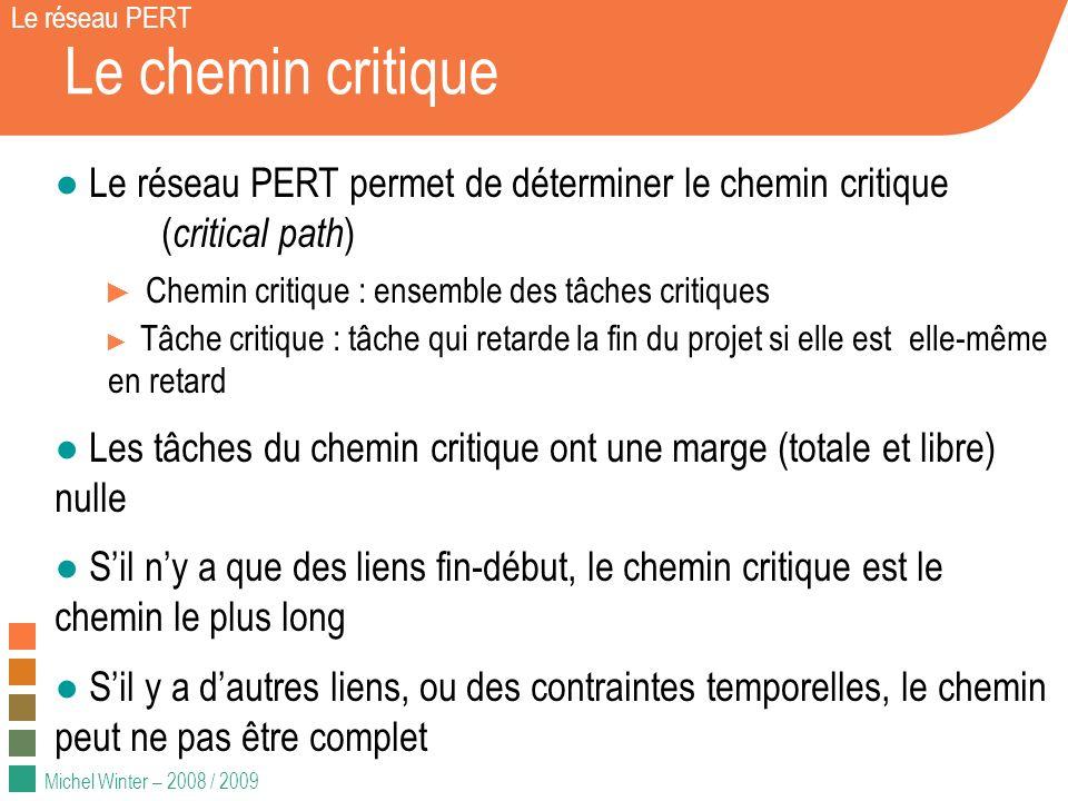 Michel Winter – 2008 / 2009 Conclusion Le réseau PERT Le réseau PERT : permet de faire apparaître les possibilités de parallélisme donne les dates de fin de projet possibles En dehors des contraintes de ressources