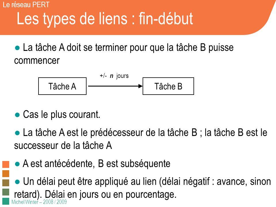 Michel Winter – 2008 / 2009 Les types de liens : fin-début Le réseau PERT Exemple simple : ConceptionDéveloppement Exemple avec avance : Exemple avec retard : Mise en prod.