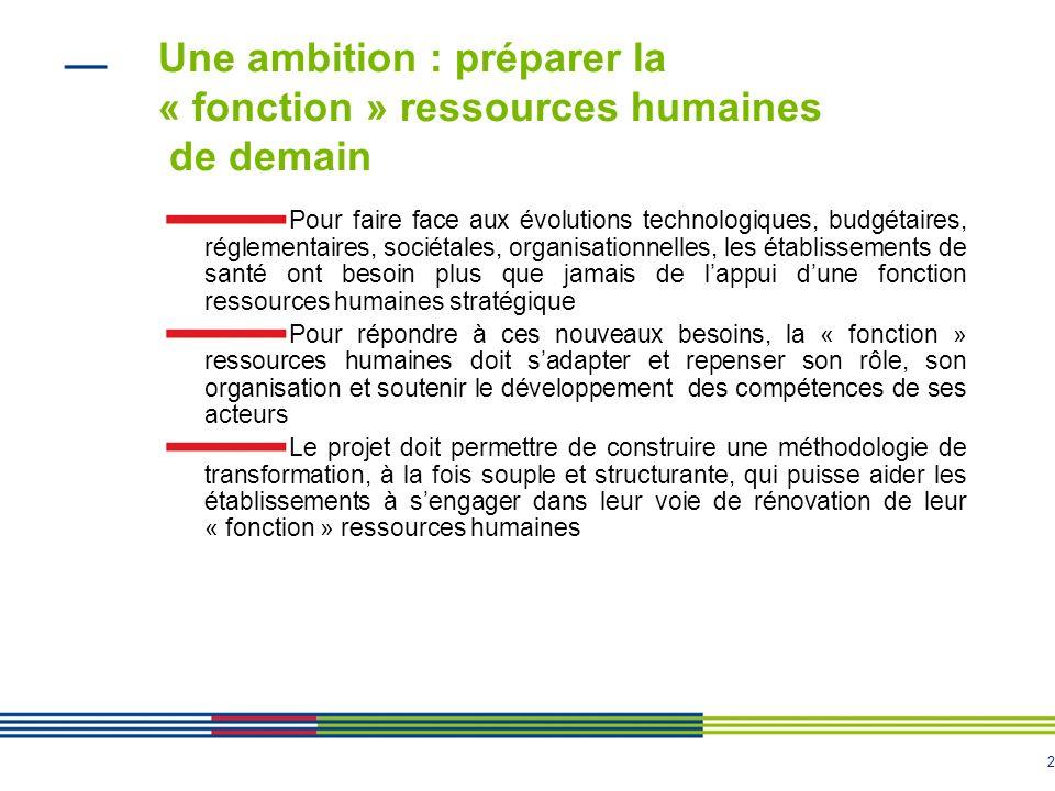 3 Un projet au cœur dun programme complet de projets mutualisés Un programme de 14 projets RH mutualisés est en cours de déploiement au niveau de la région Ile de France sur les 4 axes prioritaires suivants : - dialogue social - qualité de vie au travail et conditions de travail - pilotage RH - gestion des effectifs, des métiers et des compétences Le projet « modernisation de la fonction ressources humaines » est transversal à ces 4 axes et se situe au cœur de ce dispositif ; il sarticule à tous les autres projets et contribue à leur réussite.