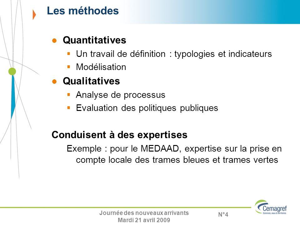 Exemples Différentes échelles : Régionale : PNR Chartreuse, PSDR Européenne : NEWRUR, PLUREL Le PNR Chartreuse Visibilité de son territoire et des processus en cours Anticiper ces évolutions dans une perspective de gestion durable