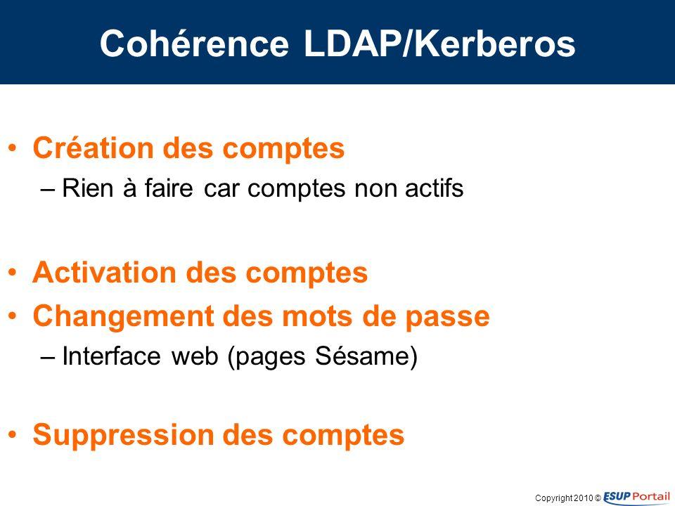 Copyright 2010 © Application Sésame LDAP Interface utilisateur (web) Interface administrateur (batch) activation changement mdp création suppression