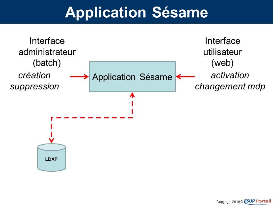 Copyright 2010 © Application Sésame LDAP Interface utilisateur (web) Interface administrateur (batch) activation changement mdp création suppression AD