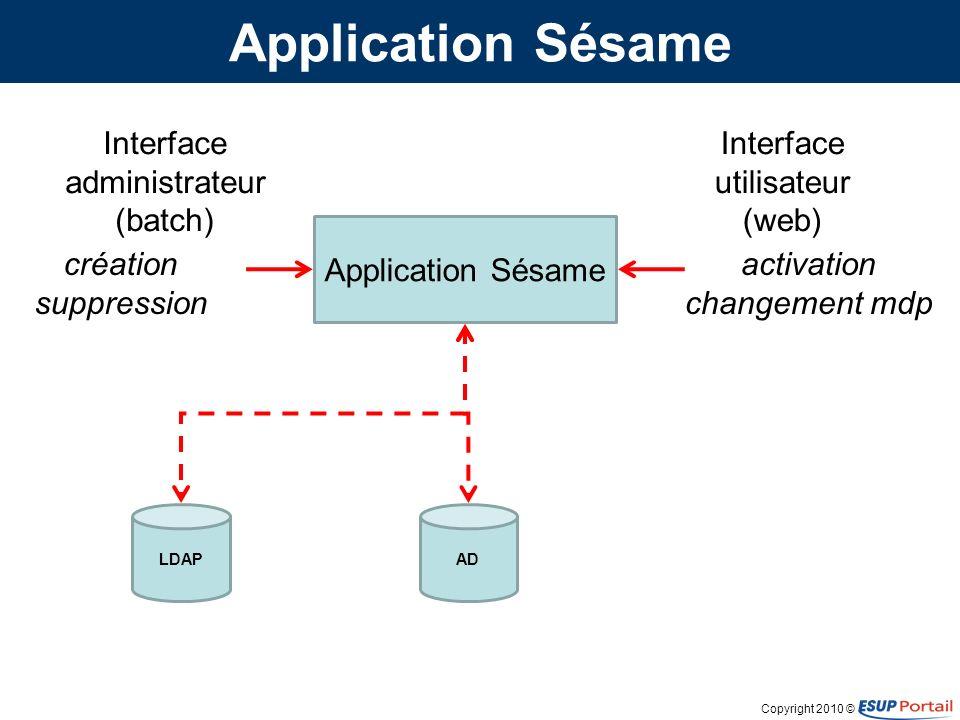 Copyright 2010 © Application Sésame LDAP Interface utilisateur (web) Interface administrateur (batch) activation changement mdp création suppression ADkerberos