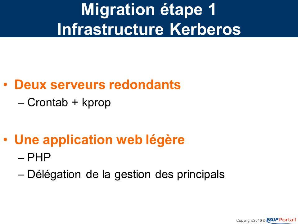 Copyright 2010 © Migration étape 2 Intégration dans le S.I.