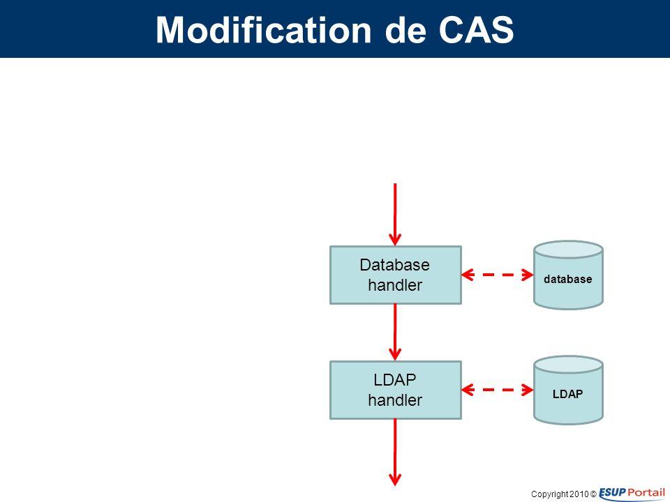 Copyright 2010 © Modification de CAS NTLM/kerberos handler Database handler LDAP handler database LDAP