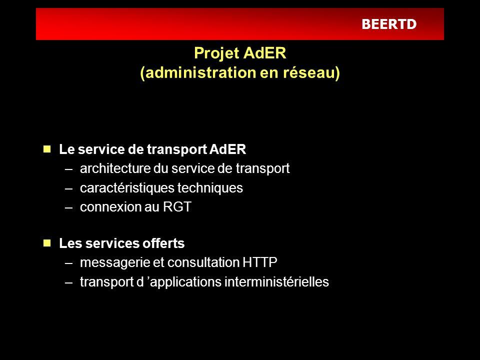 BEERTD Ministère 1 Ministère 2 Ministère 3 Ministère 4 supervision Applications ministérielles sur AdER Applications hébergées (sur AdER) Applications du réseau de transport (DNS, …) Service déconcentré Services déconcentrés