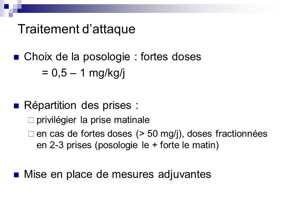 Phase de décroissance Décroissance envisagée après traitement dattaque de 4-6 semaines si pathologie de fond parfaitement contrôlée depuis plusieurs semaines Surveillance régulière Diminution de la posologie, par paliers successifs de 1-2 semaines, en pourcentage de la dose antérieure (~ 10% dose antérieure) jusquà la dose minimale efficace (5-20 mg/j)