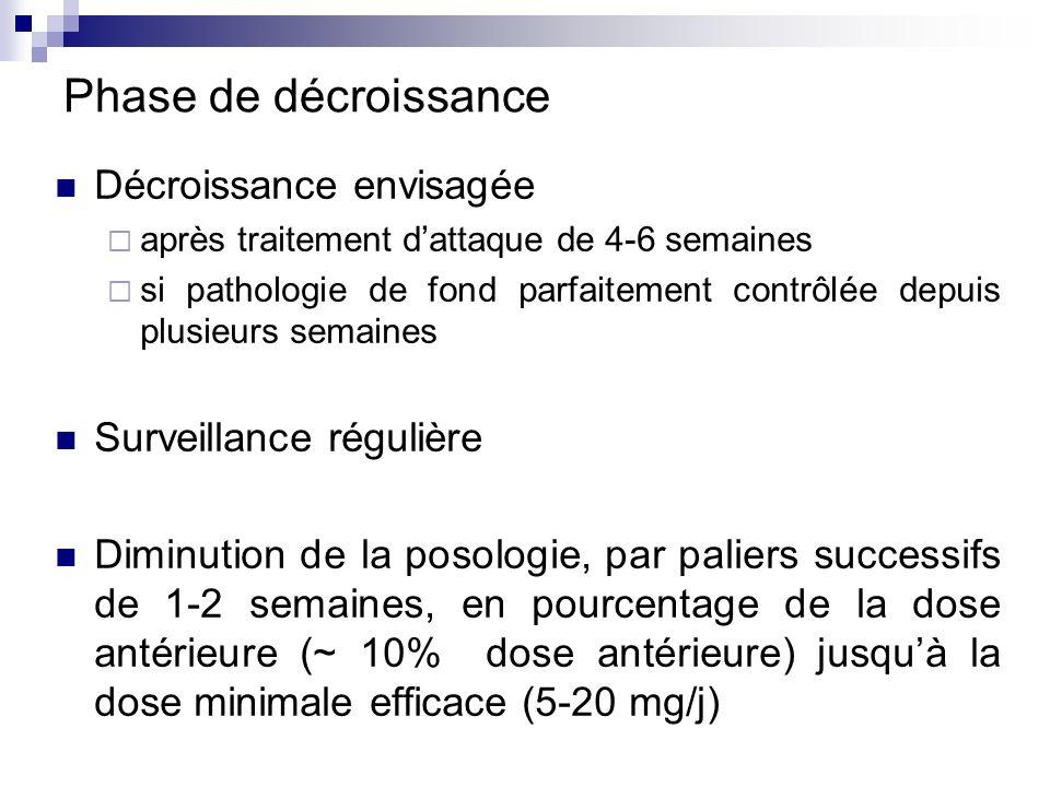 Schéma de décroissance : dose initiale = 50 mg/j - 45 mg/j - 40 mg/j - 35 mg/j - 30 mg/j - 27,5 mg/j - 25 mg/j - 22,5 mg/j - 20 mg/j - 17,5 mg/j - 16 mg/j - 15 mg/j (…)