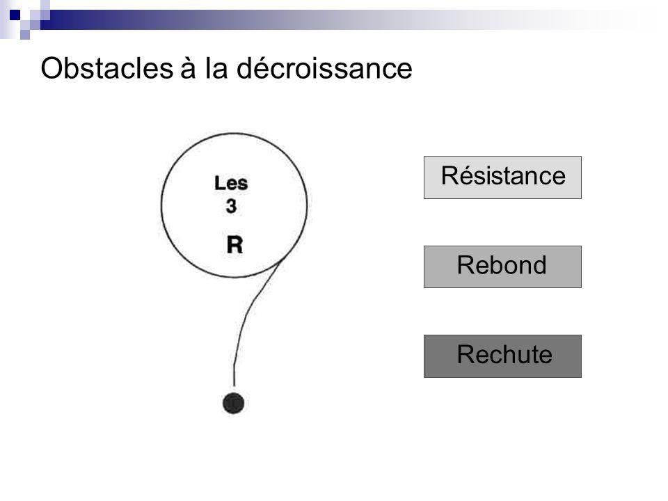 Obstacles à la décroissance Résistance .Diagnostic ??.