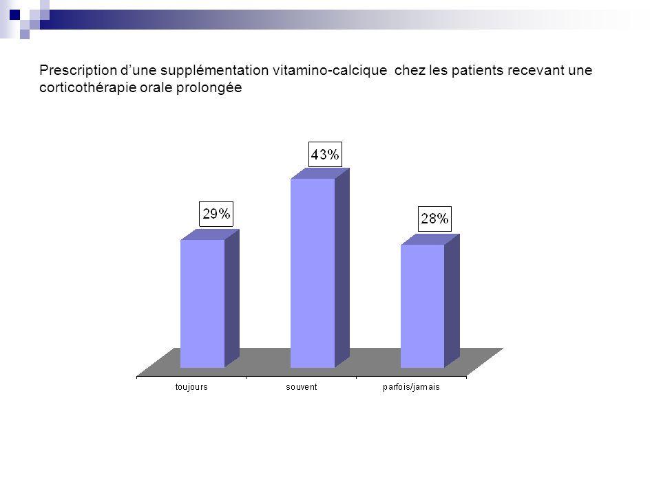 Prescription dun traitement par biphosphonates chez les patients recevant une corticothérapie orale prolongée