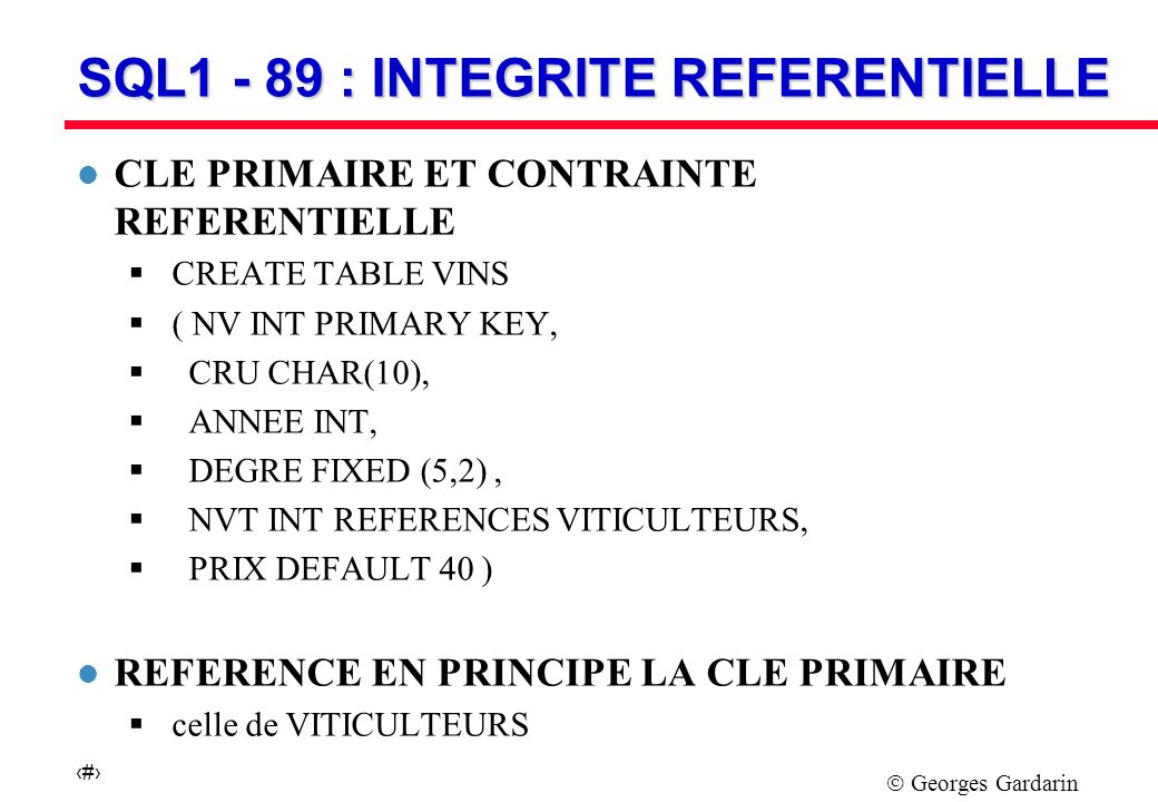 Georges Gardarin 17 LA NORMALISATION DE SQL l GROUPE DE TRAVAIL ANSI/X3/H2 et ISO/IEC JTC1/SC2 l DOCUMENTS ISO : SQL1 - 86 : Database Language SQL X3.135 ISO-9075-1987) SQL1 - 89 : Database Language SQL with Integrity Enhancement X3.168 ISO-9075-1989 SQL2 - 92 : Database Language SQL2 X3.135 ISO-9075-1992 l ARGUMENTS POUR : Réducion des coûts d apprentissage Portabilité des applications Longévité des applications Langage de communication inter-systèmes l ARGUMENTS CONTRE : Manque de rigueur théorique Affaiblit la créativité