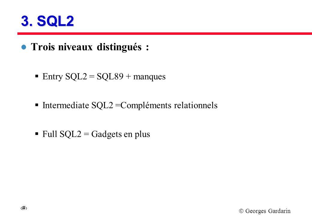 Georges Gardarin 20 SQL2 Entry l Codes réponses SQLSTATE l Renommage des colonnes résultats l Mots clés utilisables entre l Métabase normalisée (schémas)