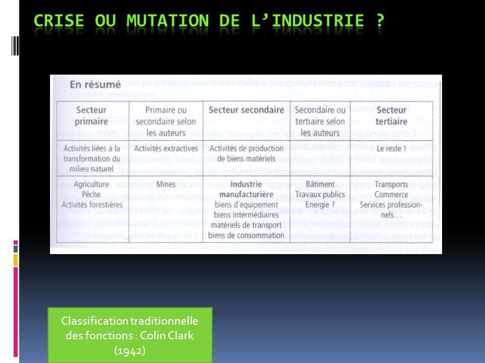 Répartition et Evolution de la population active en France (1950-2005)