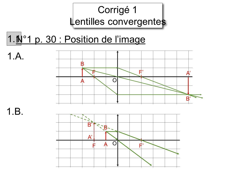 2.Objet se déplaçant de linfini à F Objet se déplaçant de F à O Image se déplaçant de F à linfini Image virtuelle se déplaçant de linfini à O Taille AB qui augmente Taille AB qui diminue 1.4 N°3 p.