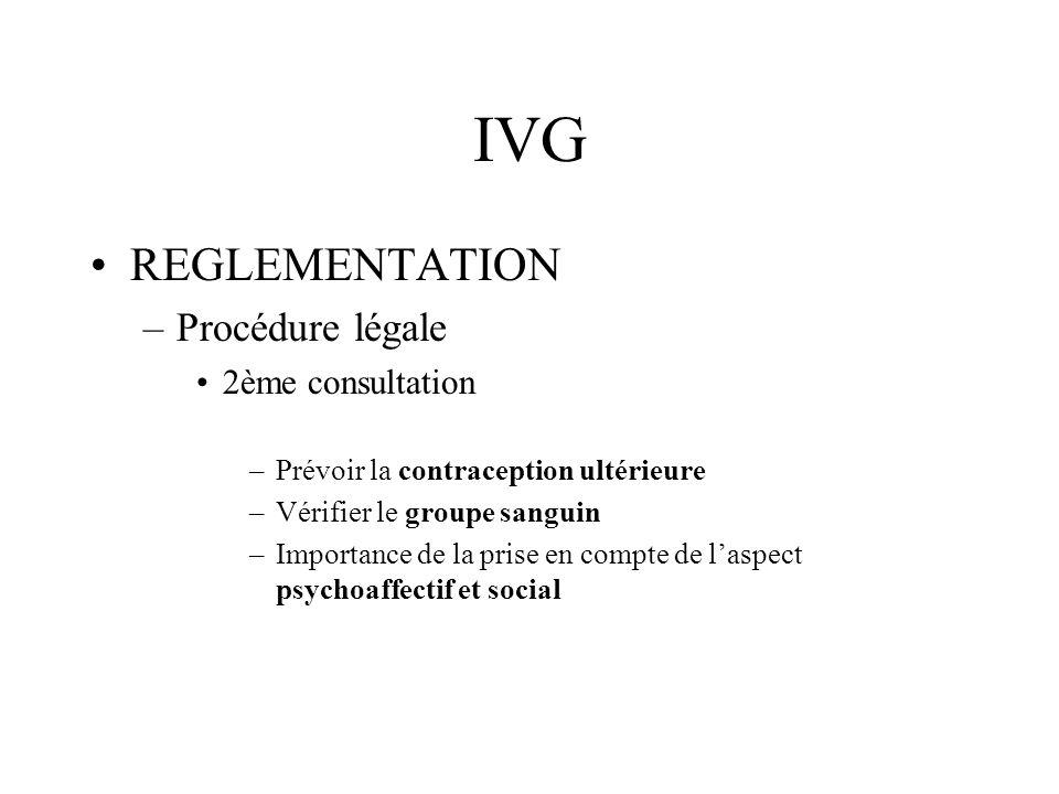 IVG REGLEMENTATION –Procédure légale Certificat médicale de consultation initiale +- attestation dentretient social Demande dIVG nominale et signée par la patiente Autorisation parentale ou légale pour les mineures