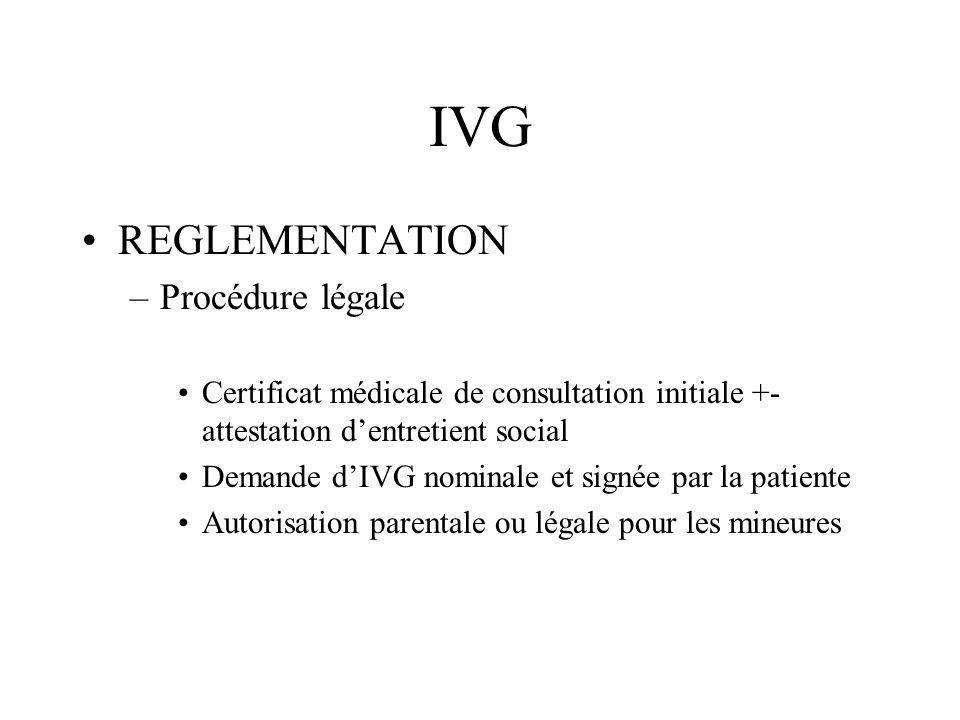 IVG REGLEMENTATION –Procédure légale Documents conservés 1 an par létablissement qui réalisera lIVG Déclaration anonyme obligatoire à la DRASS Consultation de contrôle conseillée (non obligatoire) 2 semaines après lIVG.