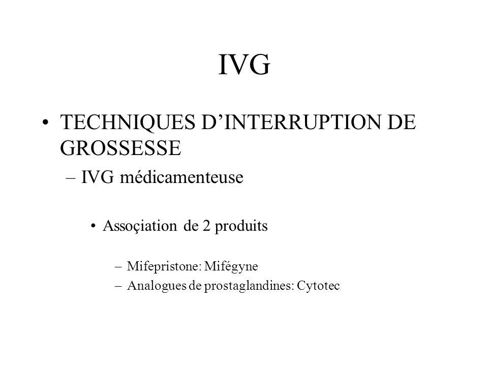 IVG TECHNIQUES DINTERRUPTION DE GROSSESSE –IVG médicamenteuse Permet déviter la morbidité liée à un geste endo- utérin, et à une anesthésie.